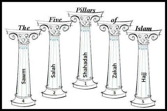 """the five pillars and principles of islam The five pillars of islam are five practices regarded by all sects of the islamic religion as essential to the muslim faith  """"muslim rituals and practices."""