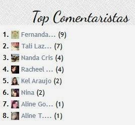 http://surtosliterarios.blogspot.com.br/2014/05/resultado-top-comentaristas-abril.html