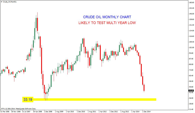 Forex golden cross indicator
