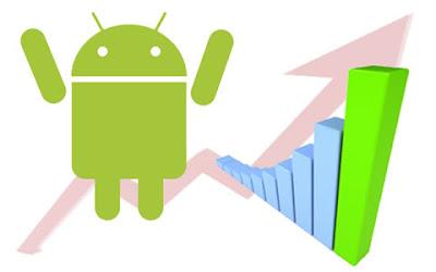 Android mantém liderança nos Estados Unidos