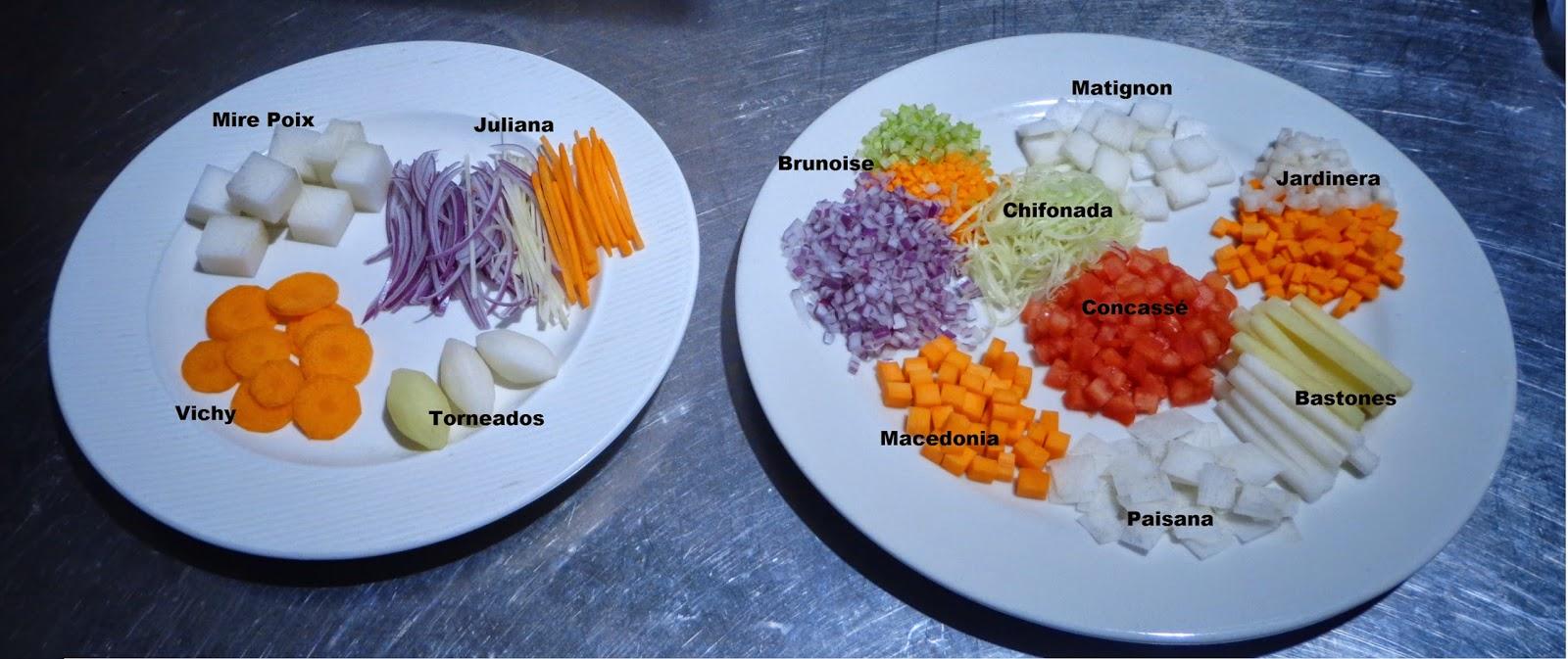 Diario en la cocina cortes b sicos de vegetales for Cortes de verduras gastronomia pdf