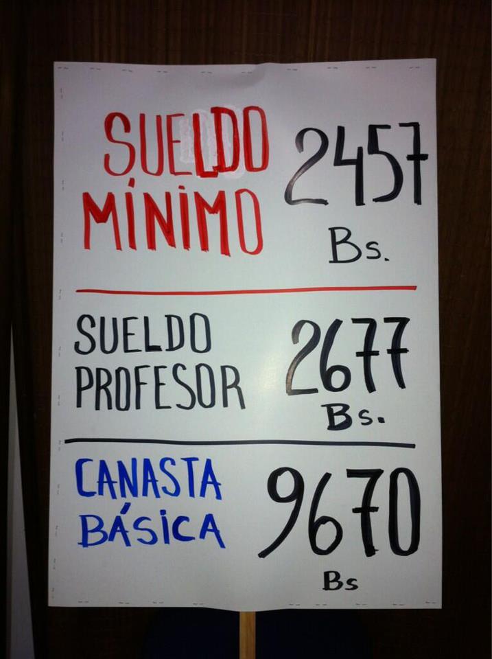 Cuanto es El Sueldo o Salario Minimo en Venezuela 2013 - 2014