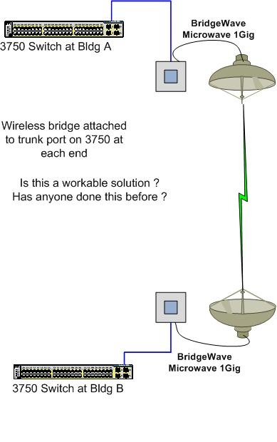 Astounding Cisco Systems Technical Support How To Connect The Wireless Wiring Database Gramgelartorg