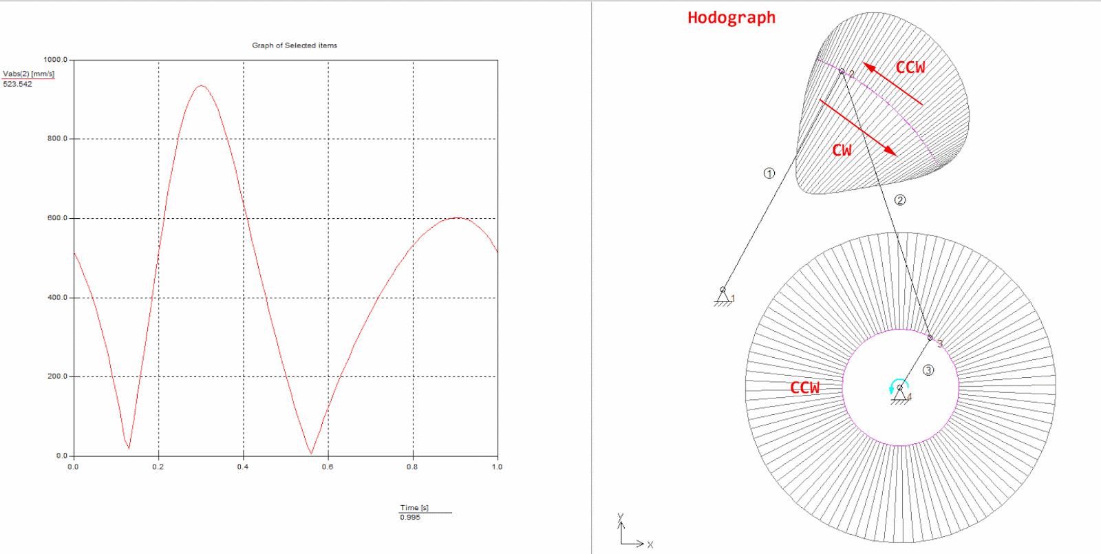 Grashofs criterion crank rocker four bar mechanism ezy mechanic velocity hodograph in sam 70 the ultimate mechanism designer ccuart Image collections