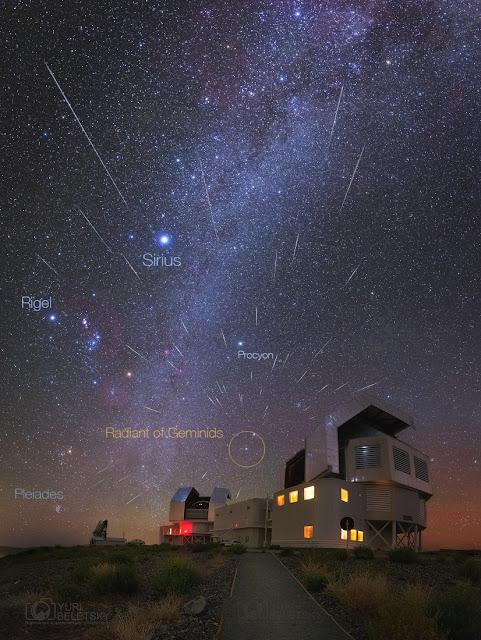 Geminid từ Phương nam (có chú thích). Tác giả : Yuri Beletsky (Carnegie Las Campanas Observatory, TWAN).