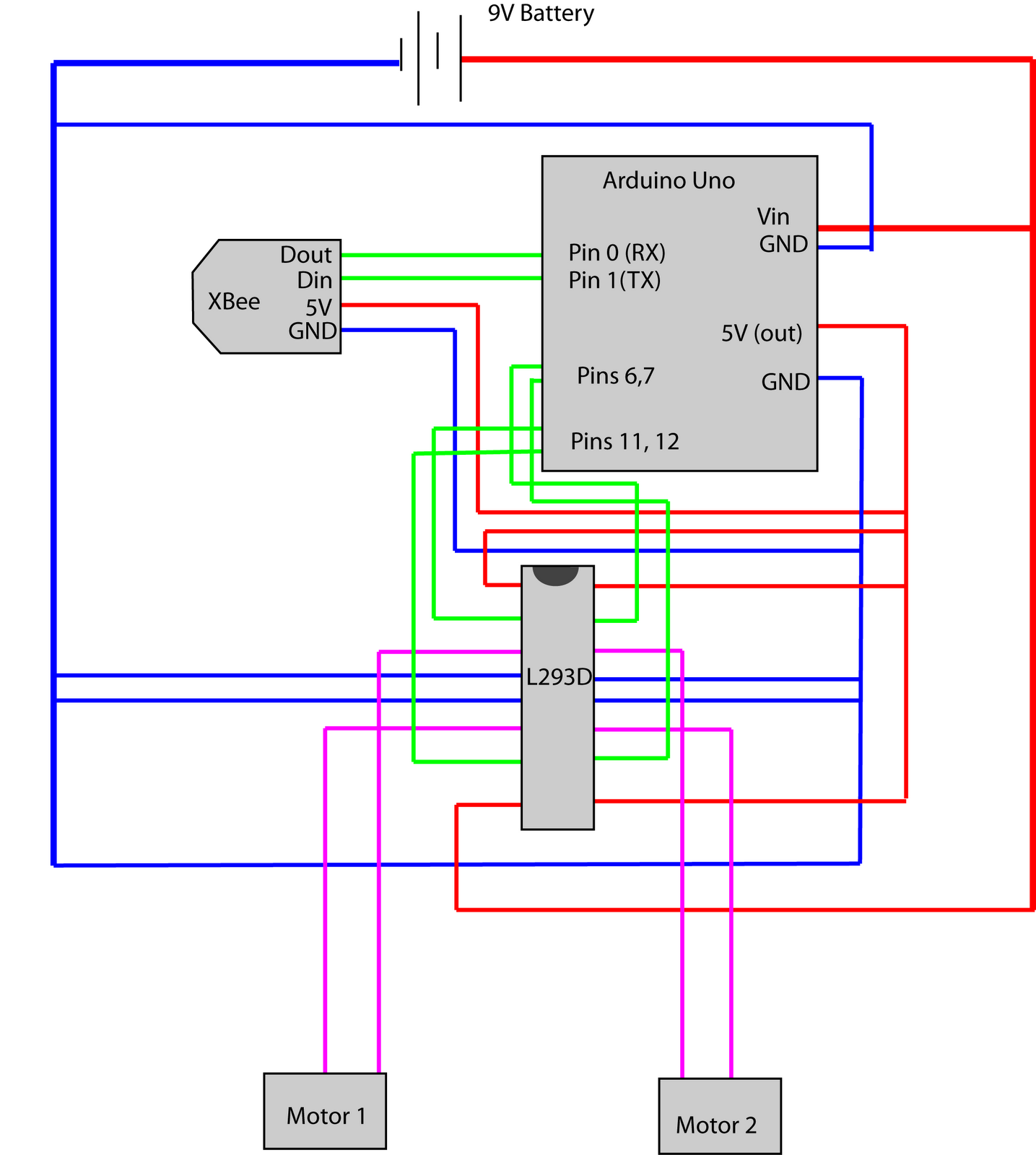 Philipp dowling robot schematic and arduino sketch