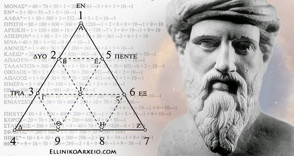 Η ιστορία της αριθμολογίας