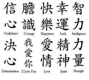 Curiosidades del mundo acerca de la simbolog a de los tatuajes qu simbolizan los tatuajes - Simbolos japoneses y su significado ...