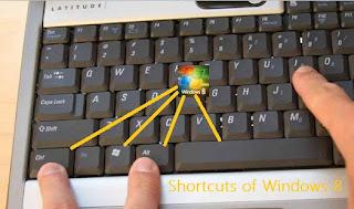 Windows 8 shortcut keys