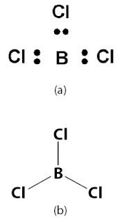 Struktur Lewis BCl3 Bentuk molekul BCl3 (trigonal planar).