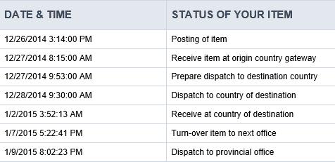 EMS Shipment Updates