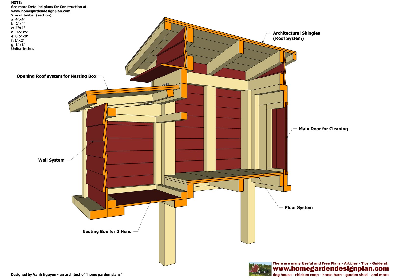Plans for chicken coop free to download coop and plan for Free coop plans