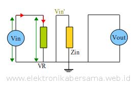 potensiometer-minimal-dan-penguat-garis-tegangan