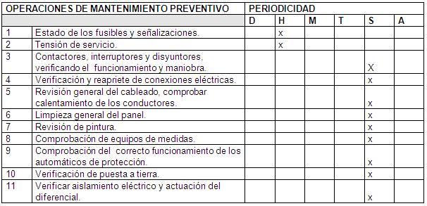 Mantenimiento Preventivo Cecyteg 3 176 Dise 241 O De Formatos De