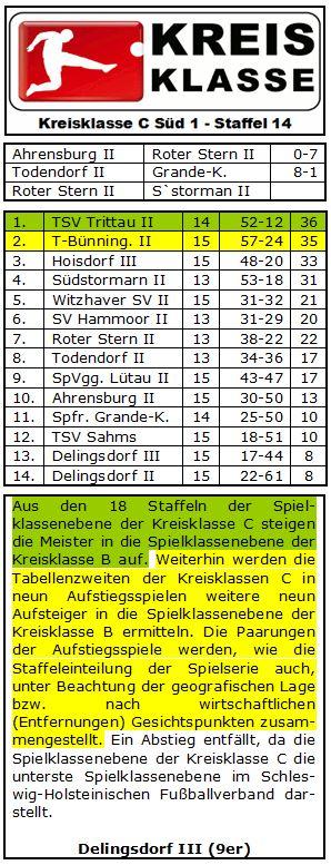 Kreisklasse C Süd 1 - Staffel 14