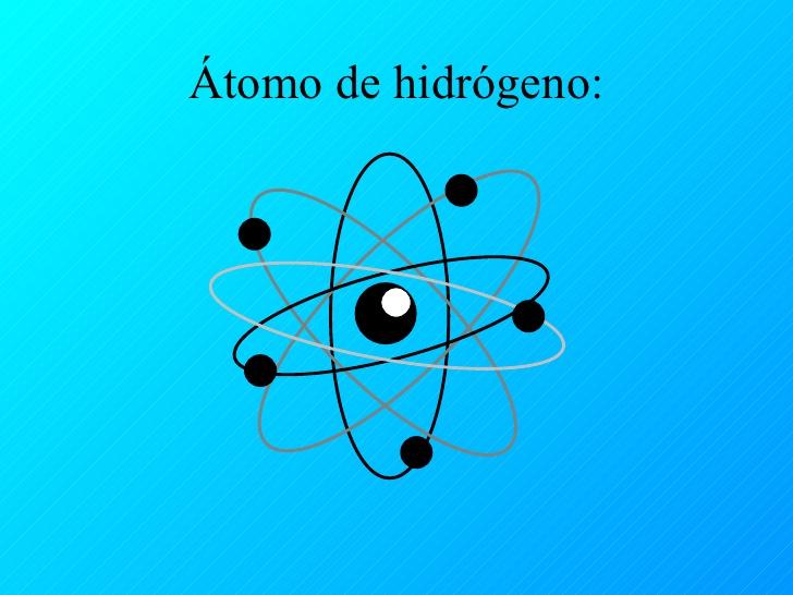 Resultado de imagen de Medir las emisiones de átomos de Hidrógeno