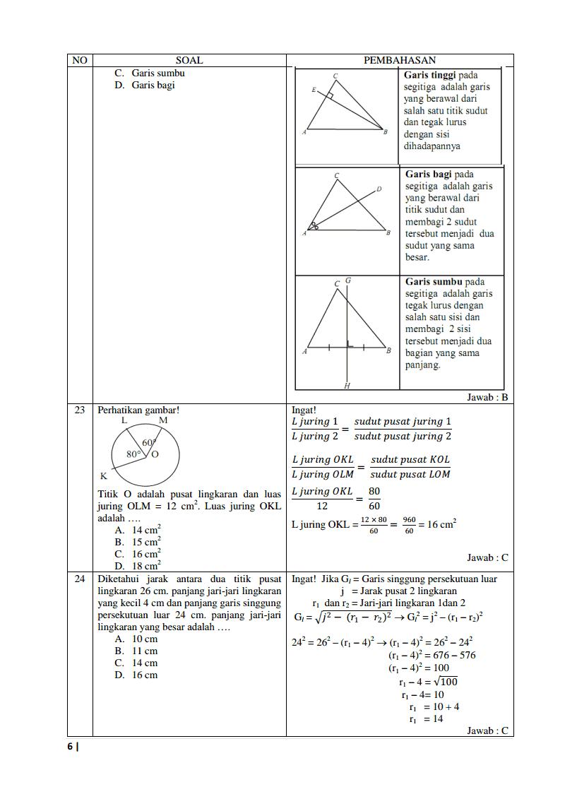 Prediksi Un Smp Matematika