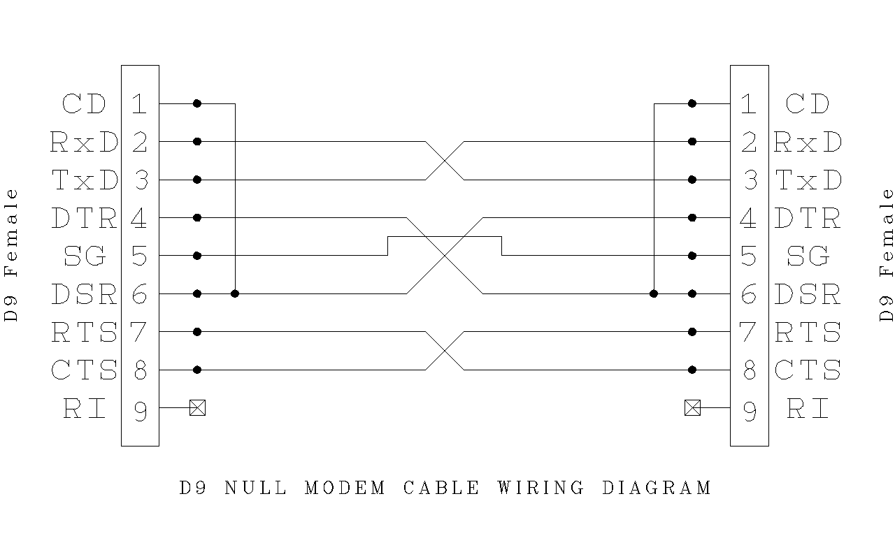 Cable Wiring Diagram : Serial cable wiring diagram
