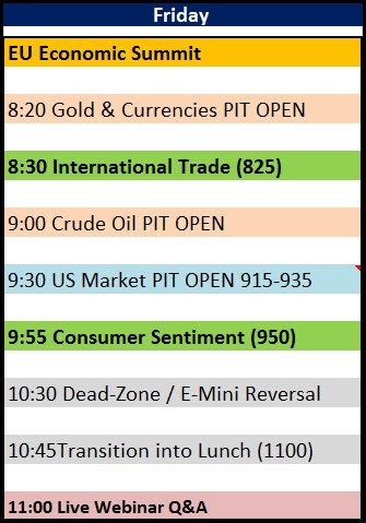 Gold trading strategies futures