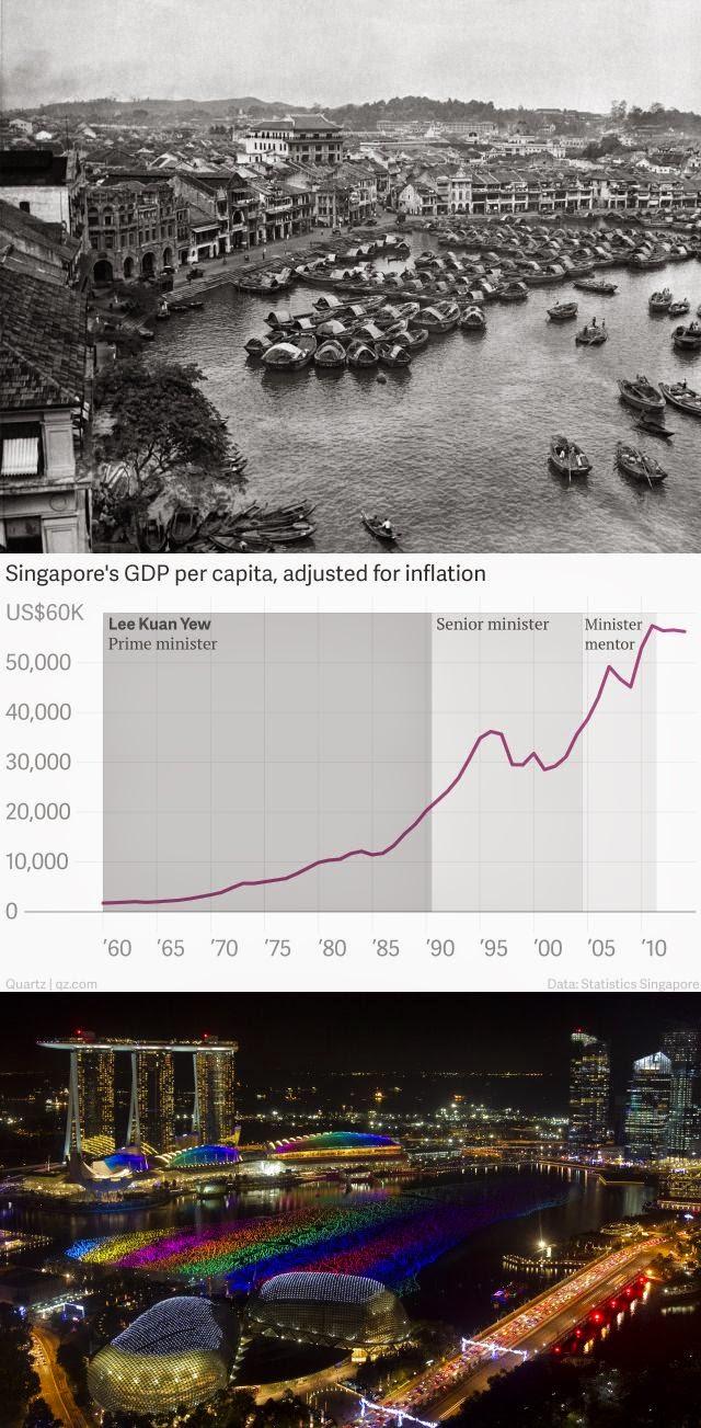 Creating Singapore