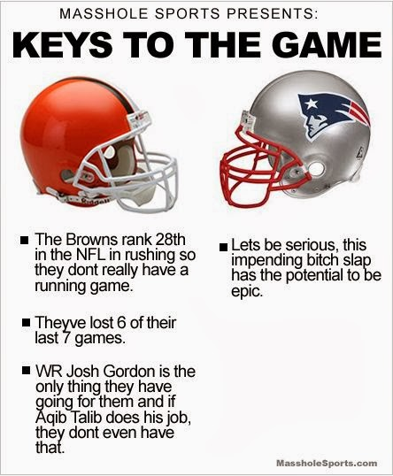 Patriots >> Masshole Sports: Patriots Browns Keys To The Game
