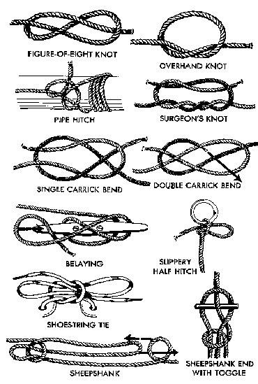 ... simpulan dan ikatan. Bukan gambar tetapi ikatan dan simpulan sebenar