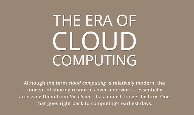 The Era of Cloud Computing