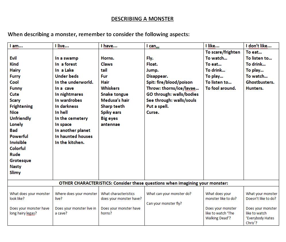 cilc u0026 39 s english students productions  describing monsters
