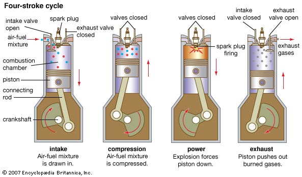 Internal Combustion Engine Animation