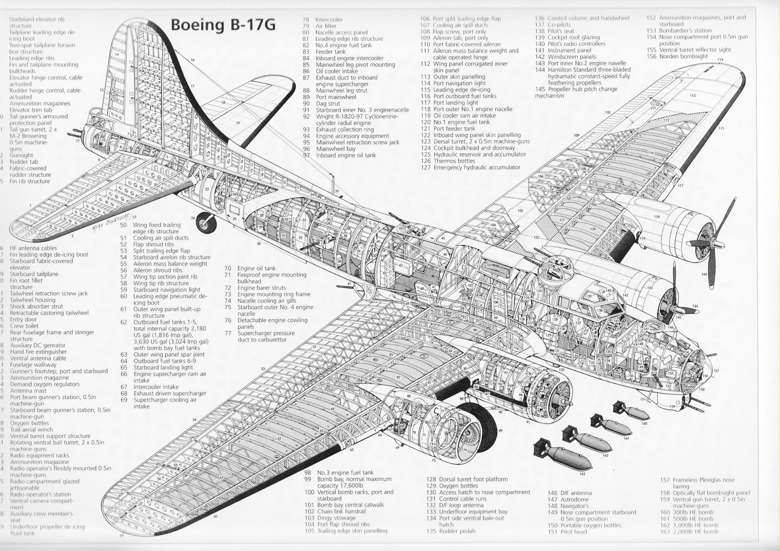 Cut-away view of B-17