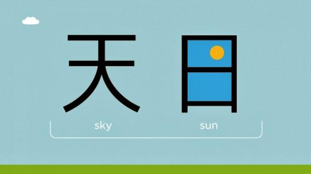 Небо + солнце = день