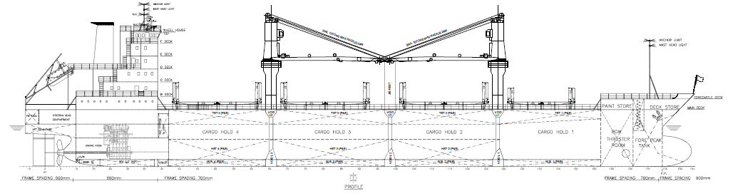 Learn ship design bulk carriers a detailed synopsis profile view of a bulk carrier malvernweather Gallery