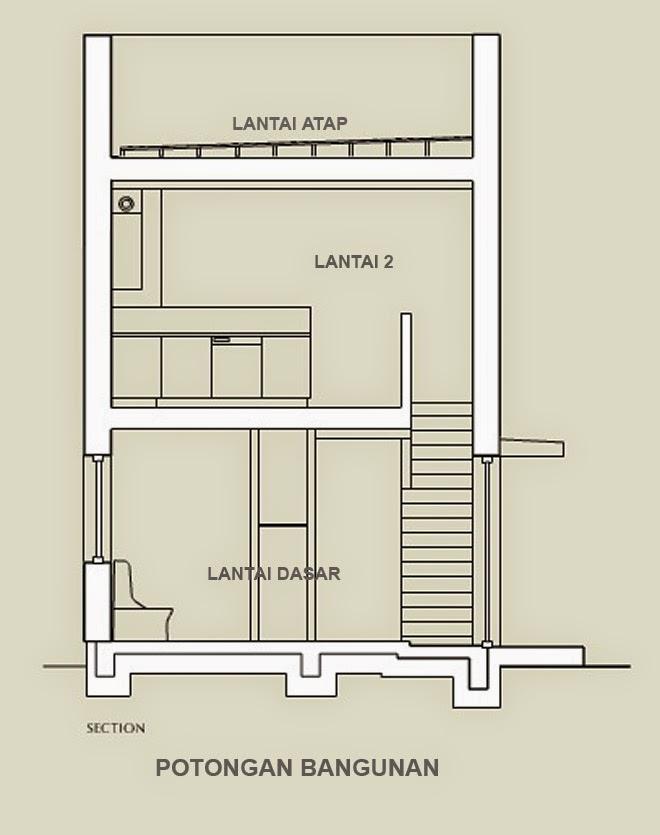gambar tampak rumah minimalis jepang kamakura