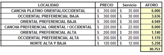 PREVENTA-ONE-DIRECTION-TARJETA-HABIENTES-GRUPO-AVAL