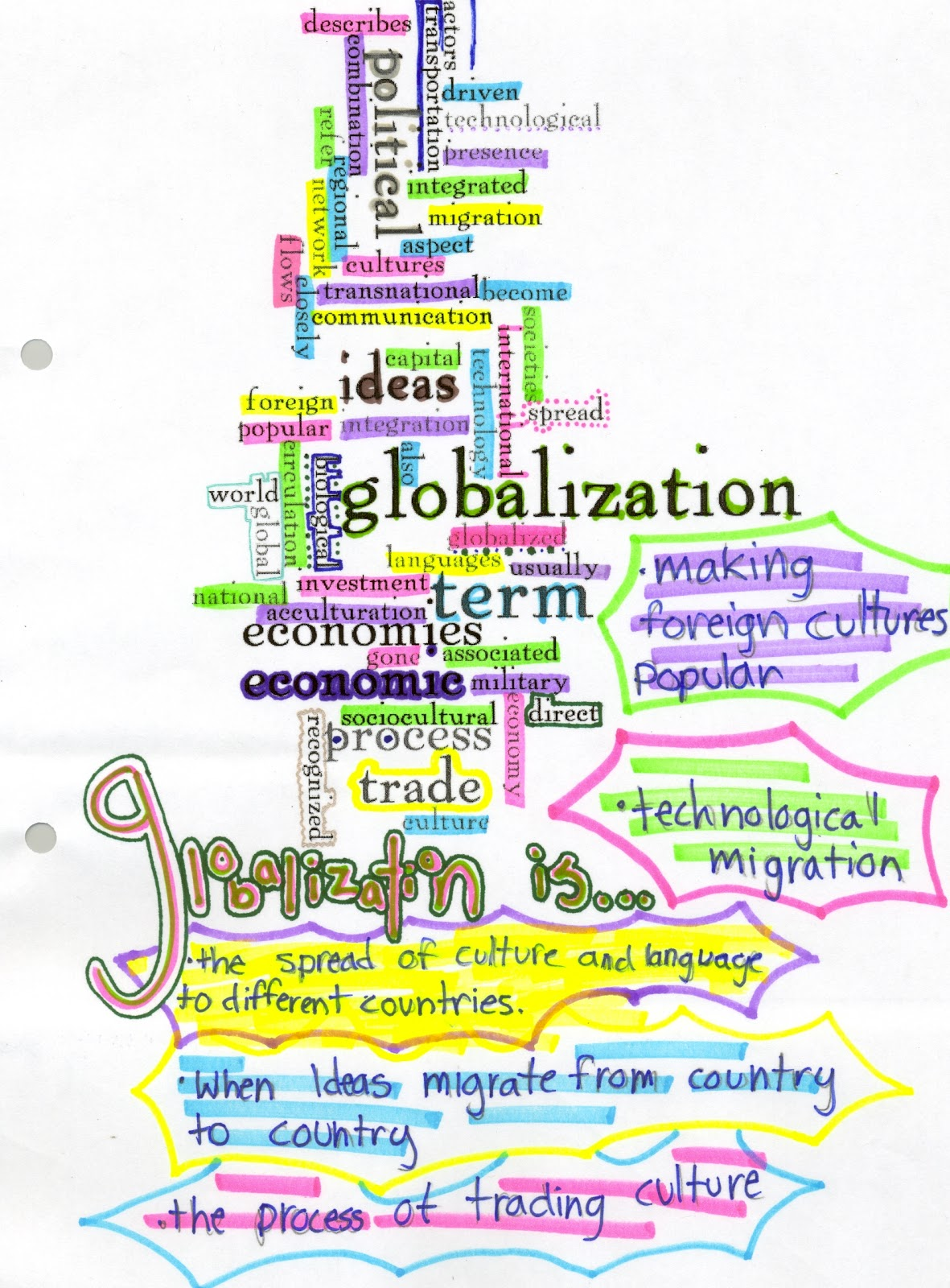Globalization Definition Ap World History Globalization Definition. Globalization  Definition Ap World History   Globalization ...