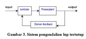 Desain sistem dan sistem kontrol desain sistem kontrol desain sistem dan sistem kontrol ccuart Images