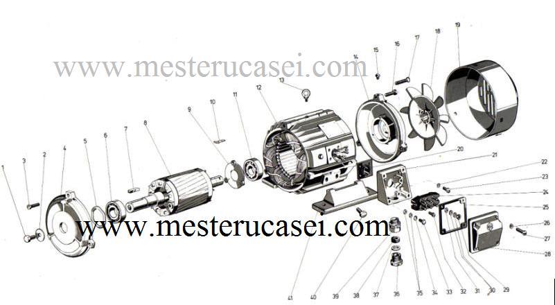 baboo hausmeister  motorul electric tifazic componeta si
