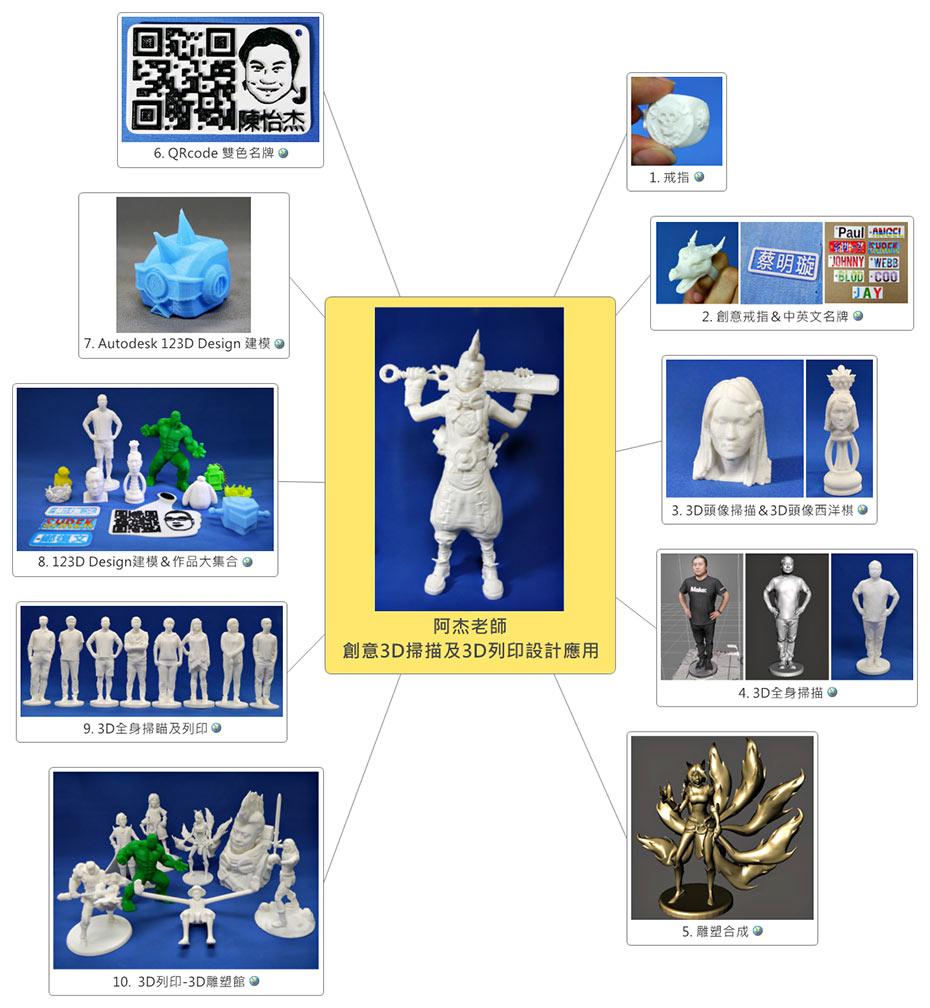 3D掃描&3D列印課程 8