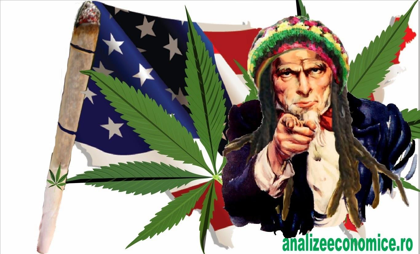 Legalizarea Marihuanei în SUA