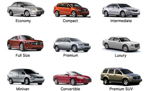 Car Rental Blog Car Rental Groups Explained