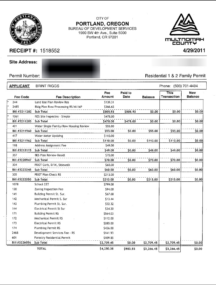 Portland Oregon Building Permit Fees