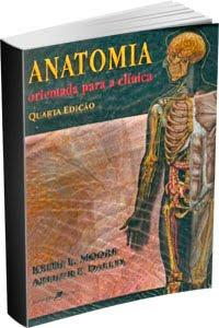 Ebook Anatomia Orientada para a clínica