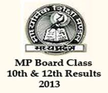 MP 12th Supplementary Results 2013