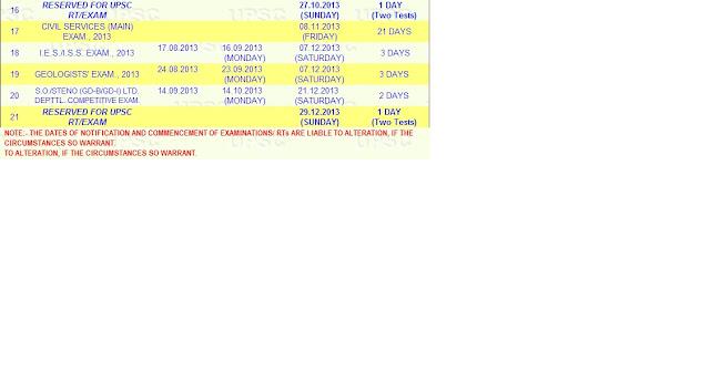 UPSC 2013 Calendar, UPSC Examination 2013, UPSC Examination schedule 2013,
