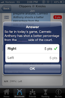 Melo's Shooting Habits