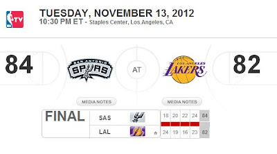 Final Score: San Antonio Spurs 84 - 82 LA Lakers
