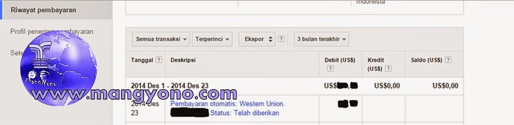 Google Adsense berstatus PI (Payment Issued) Jam 4.00 WIB Tgl. 24 Desember 2014