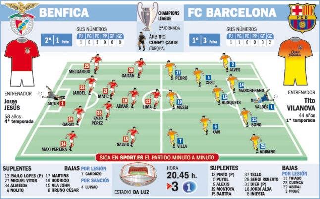 Benfica vs barca Live