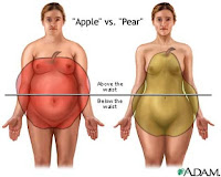 liposuction to be done at affordable prices by top cosmetic plastic surgeon india kolkata