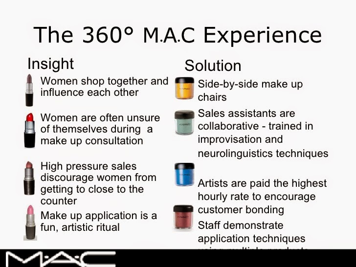 mac cosmetics positioning strategy Bluespa cosmetics manufacturing business plan market analysis summary bluespa is a manufacturer of skin care and beauty aid products  (a rate of 66%) a major factor in the growth of this segment was the impact of niche lines with spa positioning clear divisions between categories are becoming blurred  in recent years names like mac.